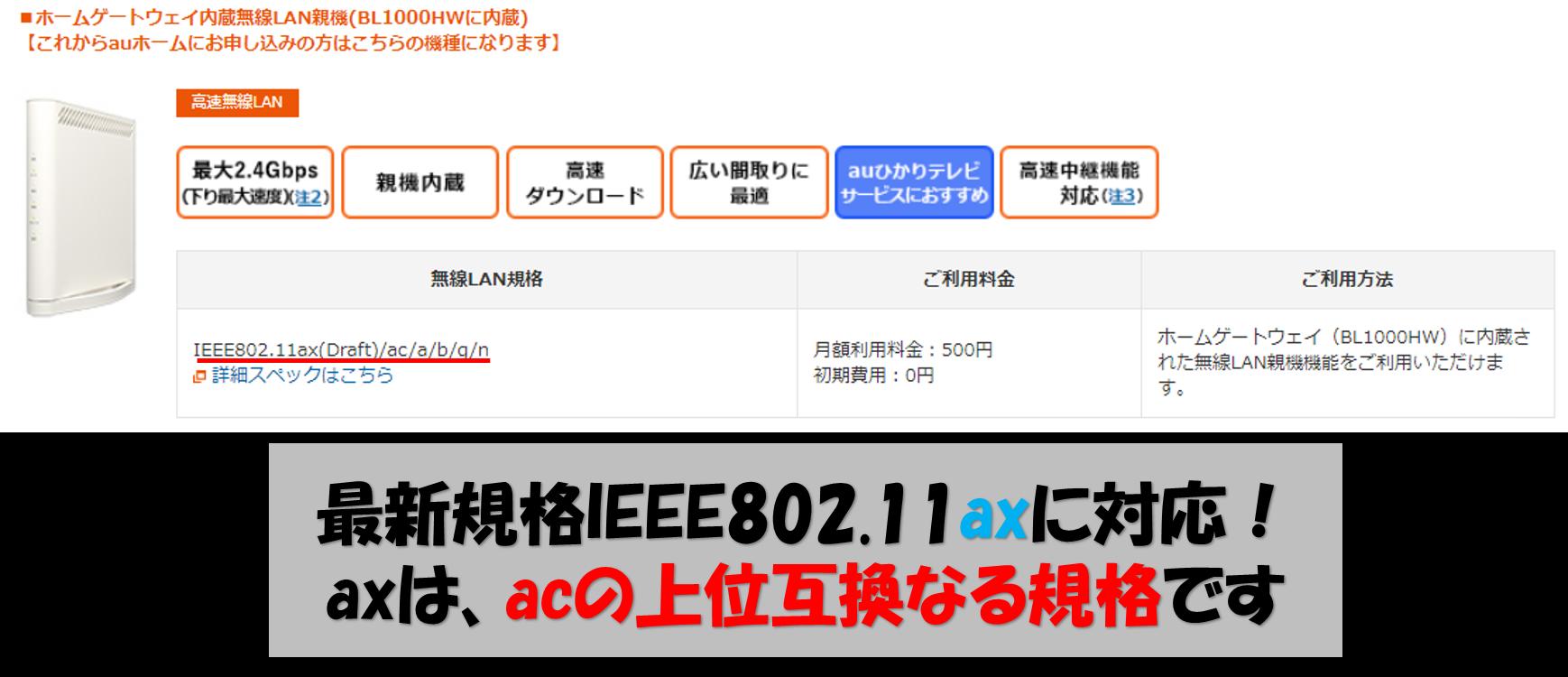 IEEE802.11ax