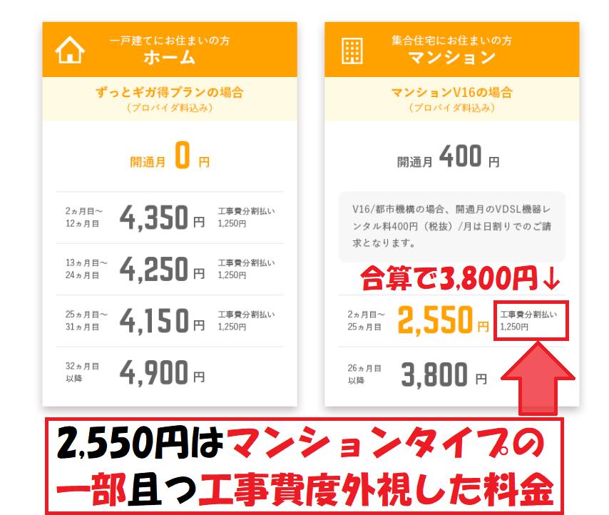 月額料金2,550円